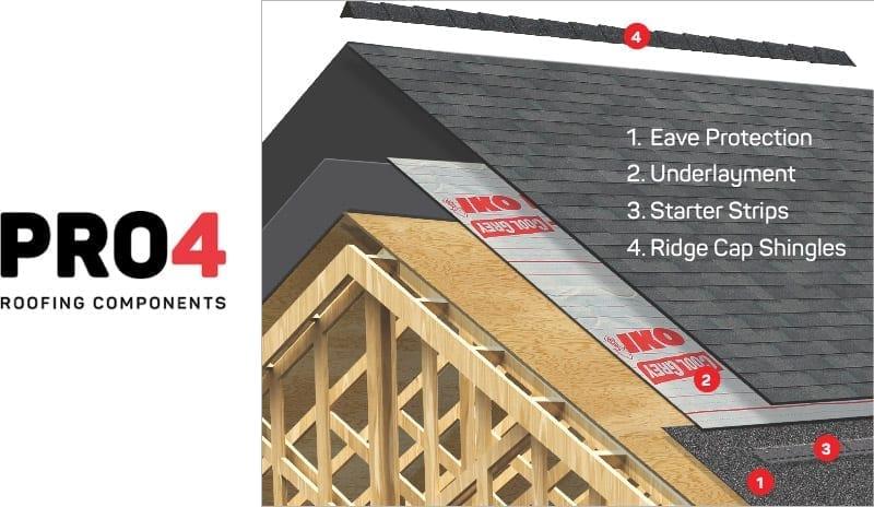 Iko Roof Shingles Abc Roofing Amp Siding Inc
